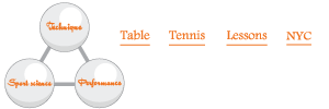 Table Tennis Lessons In New York City | Table Tennis Coaching | Ping Pong Lessons